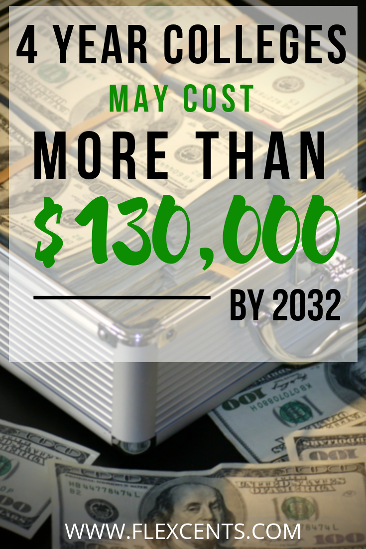 College May Cost Over $100,000 in 20 years!